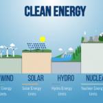Impactos ambientales de la energía solar