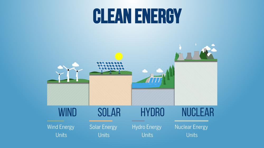 Impactos ambientales de la energía solar 2