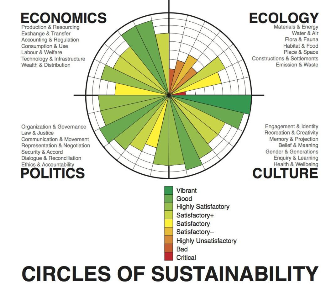 5 de las estrategias de marketing verde más efectivas